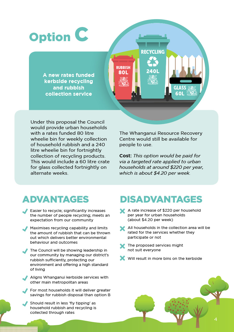 Community Waste Survey Illustration & Design
